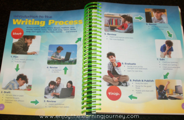 Apologia's Writers in Residence is a wonderful homeschool writing curriculum that's recommended for children in grades 4th through 8th grade.